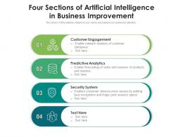 Four Sections Of Artificial Intelligence In Business Improvement
