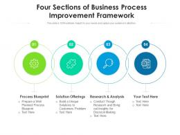 Four Sections Of Business Process Improvement Framework