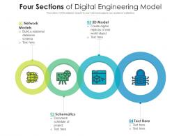 Four Sections Of Digital Engineering Model