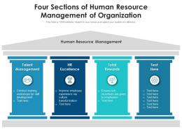 Four Sections Of Human Resource Management Of Organization