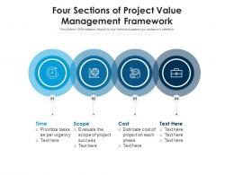 Four Sections Of Project Value Management Framework