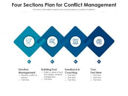 Four Sections Plan For Conflict Management