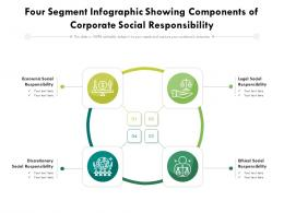 Four Segment Infographic Showing Components Of Corporate Social Responsibility