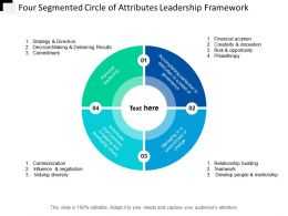 Four Segmented Circle Of Attributes Leadership Framework