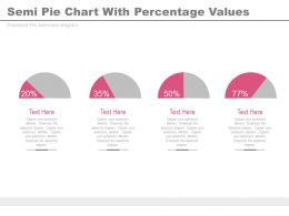 Four Semi Pie Charts With Percentage Values Powerpoint Slides