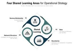 Four Shared Learning Areas For Operational Strategy