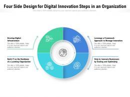 Four Side Design For Digital Innovation Steps In An Organization