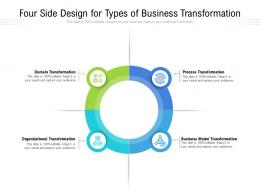 Four Side Design For Types Of Business Transformation