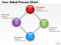Four Sided flow Process Chart 7