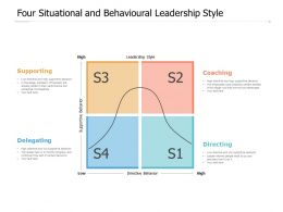 Four Situational And Behavioural Leadership Style