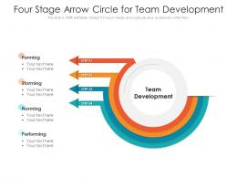 Four Stage Arrow Circle For Team Development