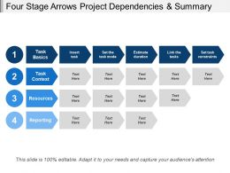 four_stage_arrows_project_dependencies_and_summary_Slide01