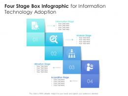 Four Stage Box Infographic For Information Technology Adoption