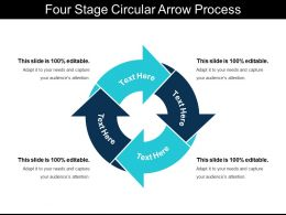 Four Stage Circular Arrow Process