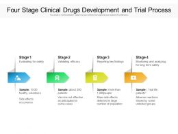 Four Stage Clinical Drugs Development And Trial Process