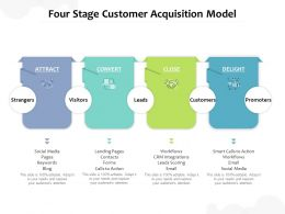 Four Stage Customer Acquisition Model
