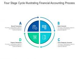 Four Stage Cycle Illustrating Financial Accounting Process
