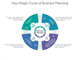 Four Stage Cycle Of Business Planning