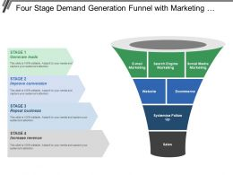Four Stage Demand Generation Funnel With Marketing And Improve Conversation