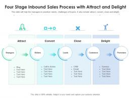 Four Stage Inbound Sales Process With Attract And Delight