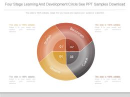 four_stage_learning_and_development_circle_see_ppt_samples_download_Slide01