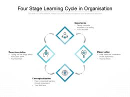 Four Stage Learning Cycle In Organisation