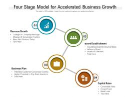 Four Stage Model For Accelerated Business Growth