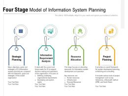 Four Stage Model Of Information System Planning