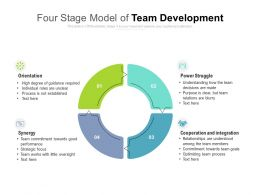Four Stage Model Of Team Development