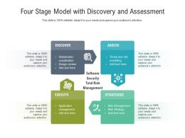 Four Stage Model With Discovery And Assessment