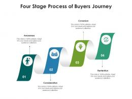 Four Stage Process Of Buyers Journey