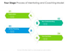 Four Stage Process Of Mentoring And Coaching Model