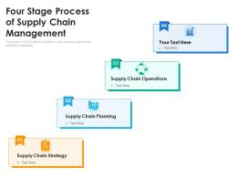 Four Stage Process Of Supply Chain Management
