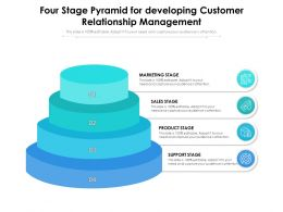 Four Stage Pyramid For Developing Customer Relationship Management
