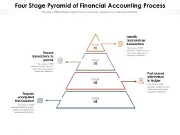 Four Stage Pyramid Of Financial Accounting Process