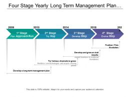 Four Stage Yearly Long Term Management Plan With Approach Run