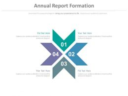 Four Staged Annual Report Formation Powerpoint Slides