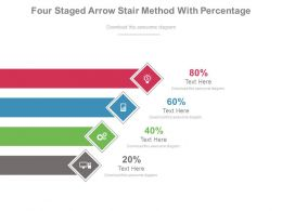 Four Staged Arrow Stair Method With Percentage Powerpoint Slides