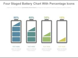 Four Staged Battery Chart With Percentage Icons Powerpoint Slides