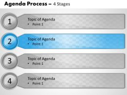 Four Staged Business Agenda Text Boxes 0214