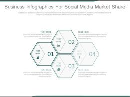 Four Staged Business Infographics For Social Media Market Share Powerpoint Slides