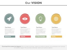 Four Staged Business Vision And Mission Analysis Powerpoint Slides