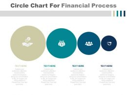 Four Staged Circle Chart For Financial Process Powerpoint Slides