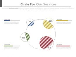 Four Staged Circle For Our Services Powerpoint Slides