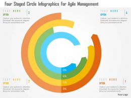 Four Staged Circle Infographics For Agile Management Flat Powerpoint Design