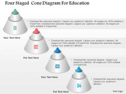 Four Staged Cone Diagram For Education Powerpoint Template
