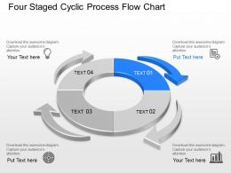 Four Staged Cyclic Process Flow Chart Powerpoint Template Slide
