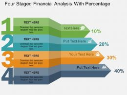 Four Staged Financial Analysis With Percentage Flat Powerpoint Design