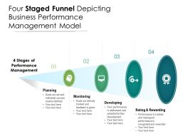 Four Staged Funnel Depicting Business Performance Management Model
