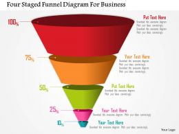 Four Staged Funnel Diagram For Business Powerpoint Template